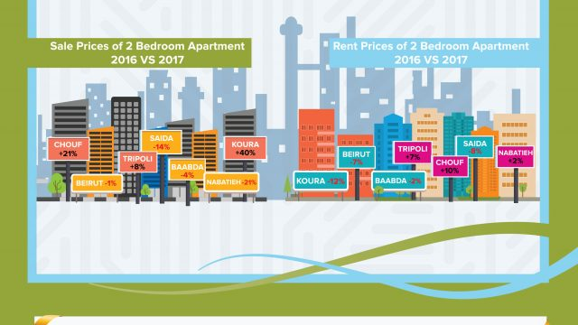 E3-OLX-Properties-Mid-Year-Report-2017-Infograph-Eng-V2